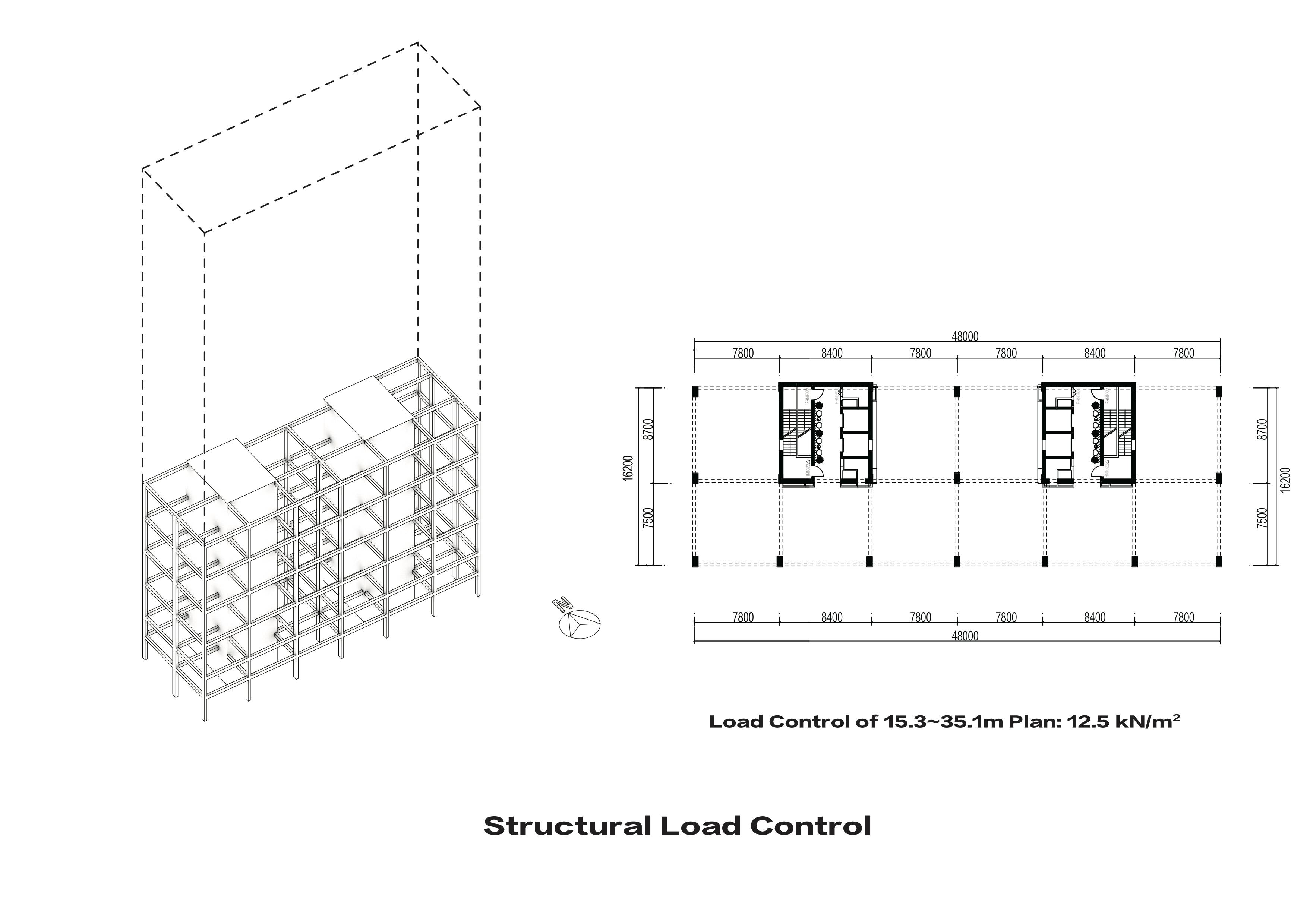 P8: Structural Load Control